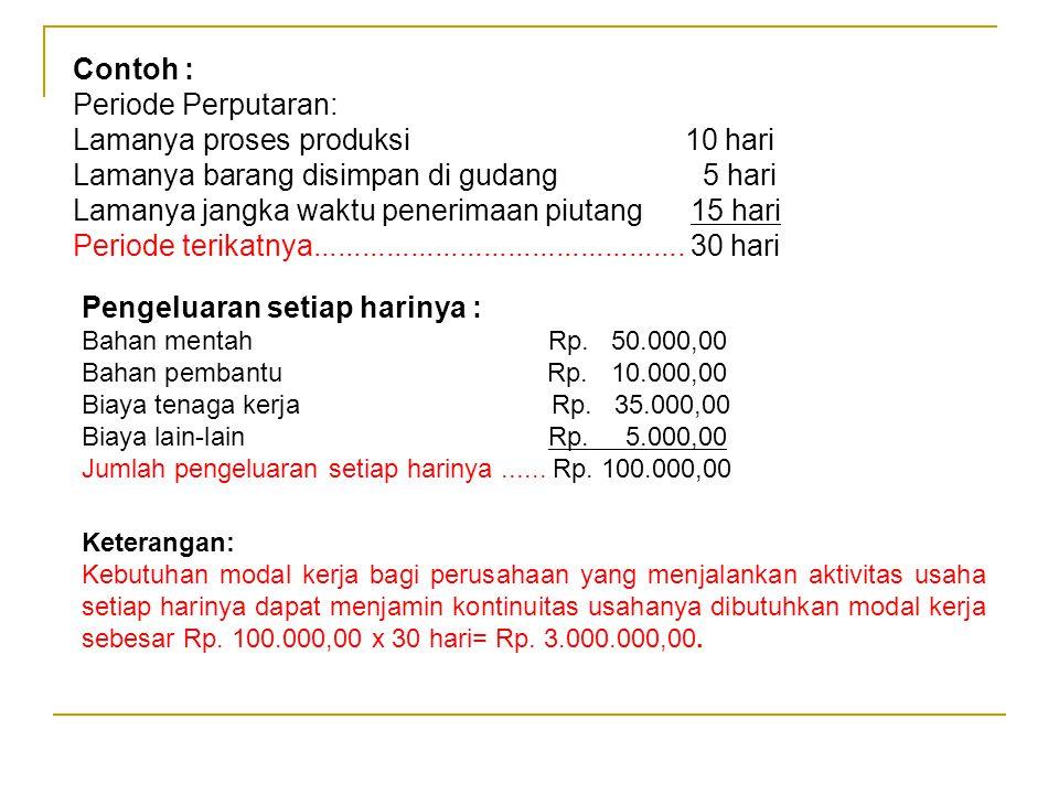 Contoh : Periode Perputaran: Lamanya proses produksi 10 hari Lamanya barang disimpan di gudang 5 hari Lamanya jangka waktu penerimaan piutang 15 hari