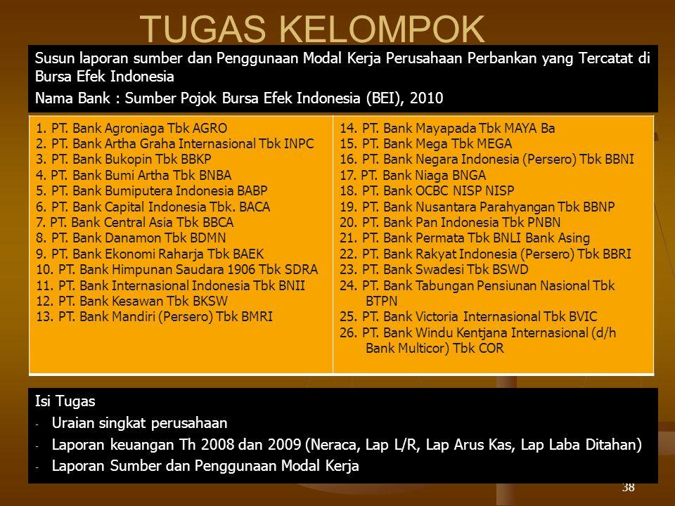 38 TUGAS KELOMPOK Susun laporan sumber dan Penggunaan Modal Kerja Perusahaan Perbankan yang Tercatat di Bursa Efek Indonesia Pojok Bursa Efek Indonesi