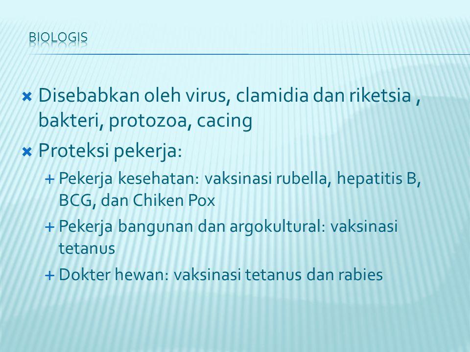  Disebabkan oleh virus, clamidia dan riketsia, bakteri, protozoa, cacing  Proteksi pekerja:  Pekerja kesehatan: vaksinasi rubella, hepatitis B, BCG, dan Chiken Pox  Pekerja bangunan dan argokultural: vaksinasi tetanus  Dokter hewan: vaksinasi tetanus dan rabies