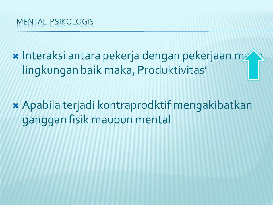  Interaksi antara pekerja dengan pekerjaan mapn lingkungan baik maka, Produktivitas'  Apabila terjadi kontraprodktif mengakibatkan ganggan fisik mau