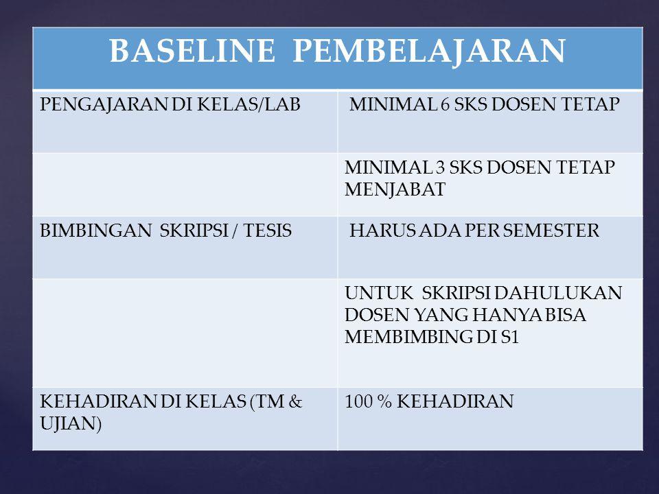 BASELINE PEMBELAJARAN PENGAJARAN DI KELAS/LAB MINIMAL 6 SKS DOSEN TETAP MINIMAL 3 SKS DOSEN TETAP MENJABAT BIMBINGAN SKRIPSI / TESIS HARUS ADA PER SEMESTER UNTUK SKRIPSI DAHULUKAN DOSEN YANG HANYA BISA MEMBIMBING DI S1 KEHADIRAN DI KELAS (TM & UJIAN) 100 % KEHADIRAN