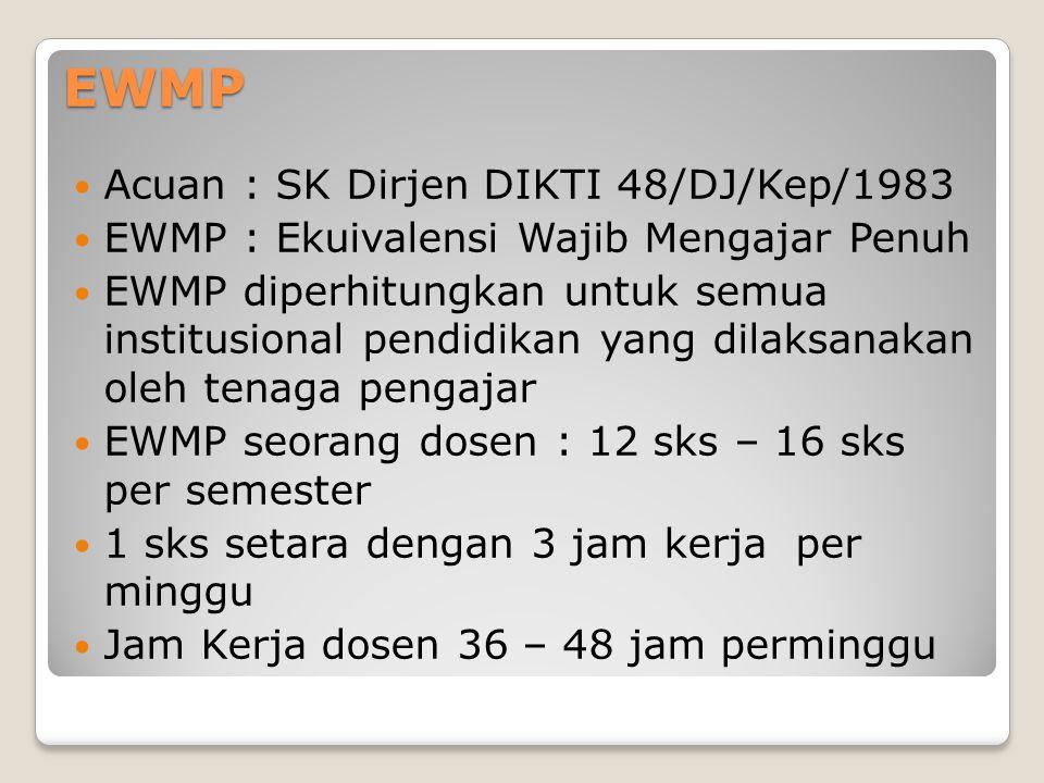 BEBAN KERJA DOSEN Bidang Tri-dharma (Peraturan Pemerintah Republik Indonesia Nomor 37 Tahun 2009 tentang Dosen) Pendidikan/Pembelajaran dan penelitian minimum 9 sks (Dosen dengan tugas tambahan sebagai pimpinan PT minimal 3 sks) Dosen Harus mengajar di S-1,tidak bisa hanya di S-2 Tugas Penunjang dan Pengabdian Masyarakat minimum 3 sks Tugas Penunjang meliputi : Pembinaan Civitas Akademik Administrasi dan Manajemen