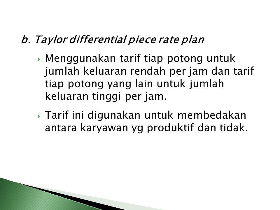 b. Taylor differential piece rate plan  Menggunakan tarif tiap potong untuk jumlah keluaran rendah per jam dan tarif tiap potong yang lain untuk juml