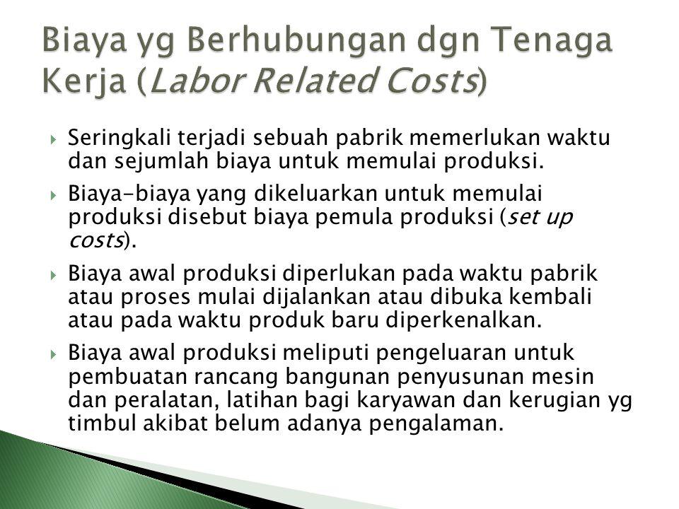  Seringkali terjadi sebuah pabrik memerlukan waktu dan sejumlah biaya untuk memulai produksi.  Biaya-biaya yang dikeluarkan untuk memulai produksi d