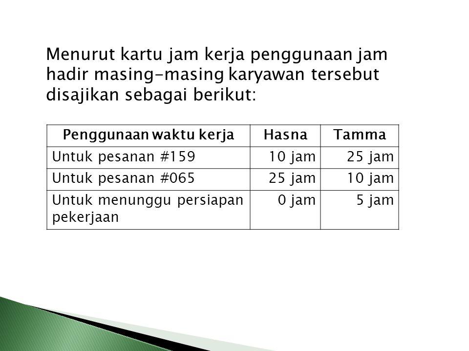 Menurut kartu jam kerja penggunaan jam hadir masing-masing karyawan tersebut disajikan sebagai berikut: Penggunaan waktu kerjaHasnaTamma Untuk pesanan