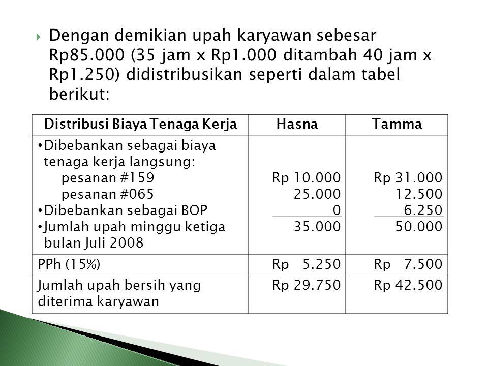  Dengan demikian upah karyawan sebesar Rp85.000 (35 jam x Rp1.000 ditambah 40 jam x Rp1.250) didistribusikan seperti dalam tabel berikut: Distribusi
