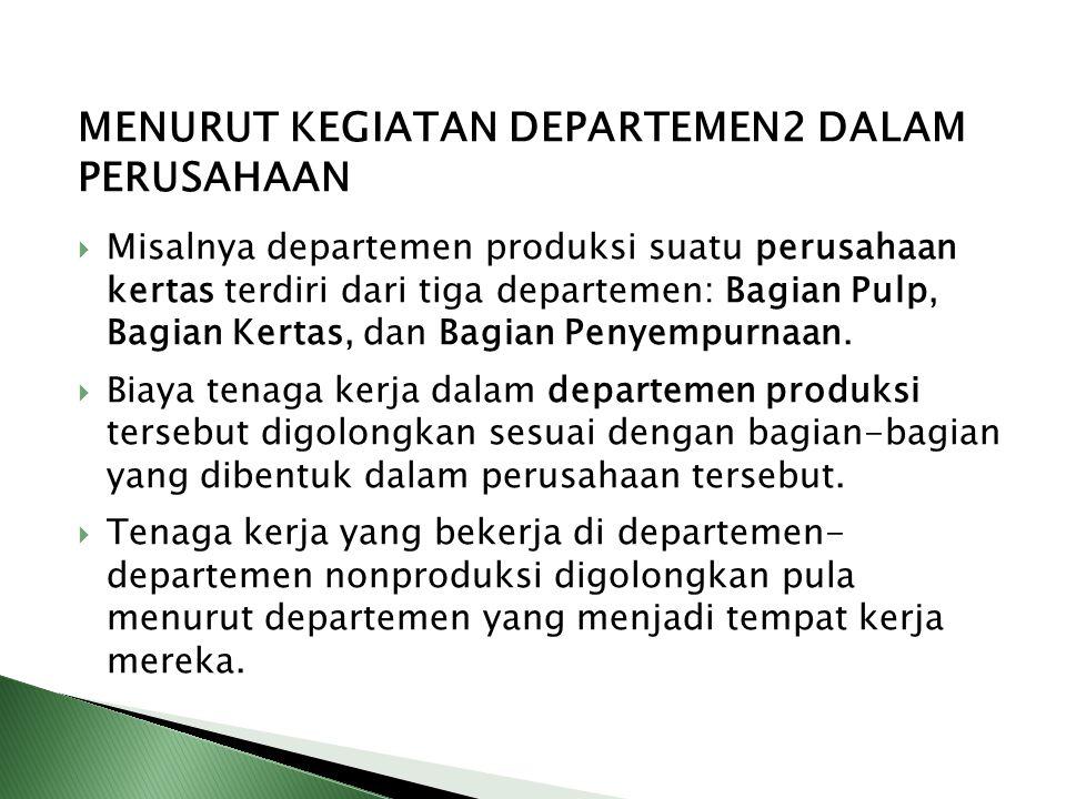 MENURUT KEGIATAN DEPARTEMEN2 DALAM PERUSAHAAN  Misalnya departemen produksi suatu perusahaan kertas terdiri dari tiga departemen: Bagian Pulp, Bagian
