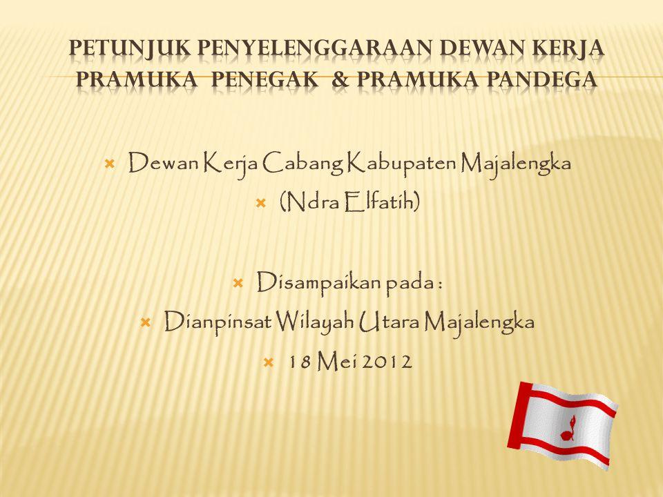  Dewan Kerja Cabang Kabupaten Majalengka  (Ndra Elfatih)  Disampaikan pada :  Dianpinsat Wilayah Utara Majalengka  18 Mei 2012