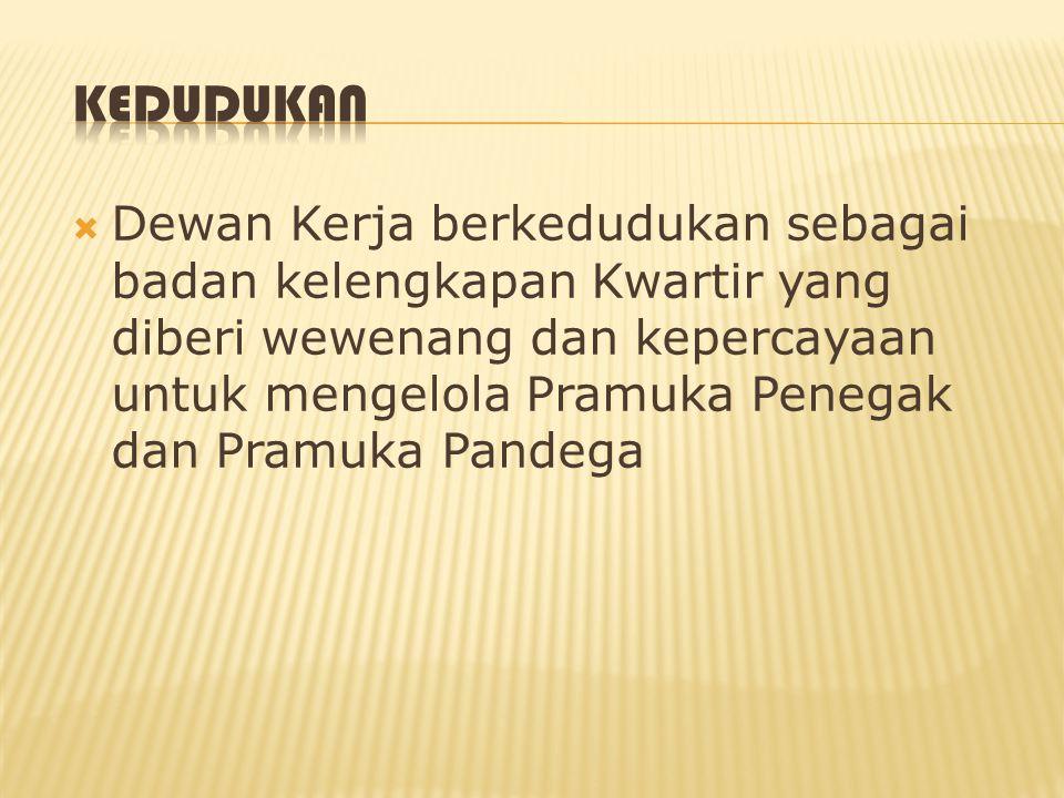  Dewan Kerja berkedudukan sebagai badan kelengkapan Kwartir yang diberi wewenang dan kepercayaan untuk mengelola Pramuka Penegak dan Pramuka Pandega
