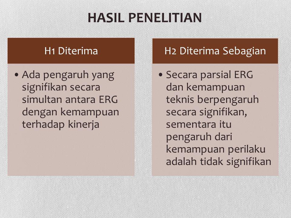 HASIL PENELITIAN H1 Diterima Ada pengaruh yang signifikan secara simultan antara ERG dengan kemampuan terhadap kinerja H2 Diterima Sebagian Secara parsial ERG dan kemampuan teknis berpengaruh secara signifikan, sementara itu pengaruh dari kemampuan perilaku adalah tidak signifikan