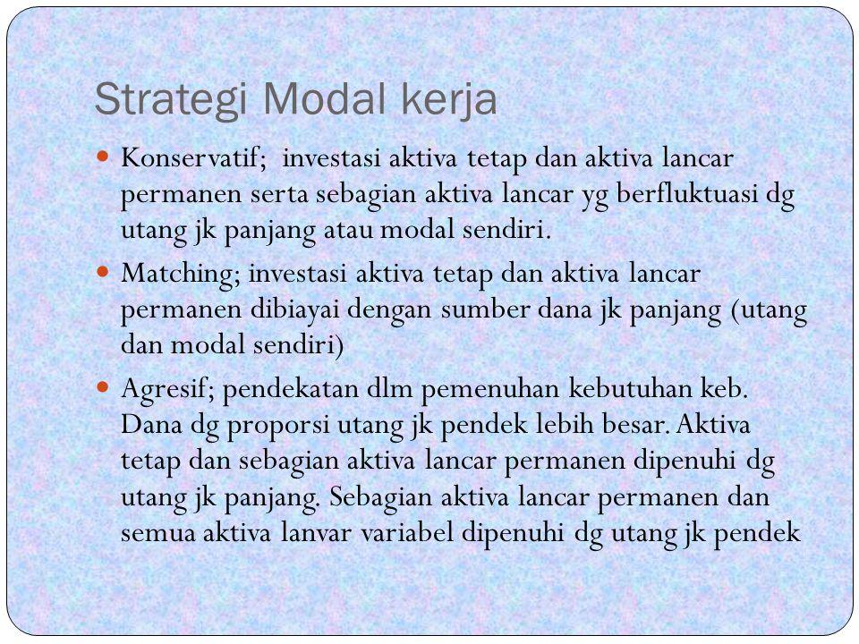 Strategi Modal kerja Konservatif; investasi aktiva tetap dan aktiva lancar permanen serta sebagian aktiva lancar yg berfluktuasi dg utang jk panjang a