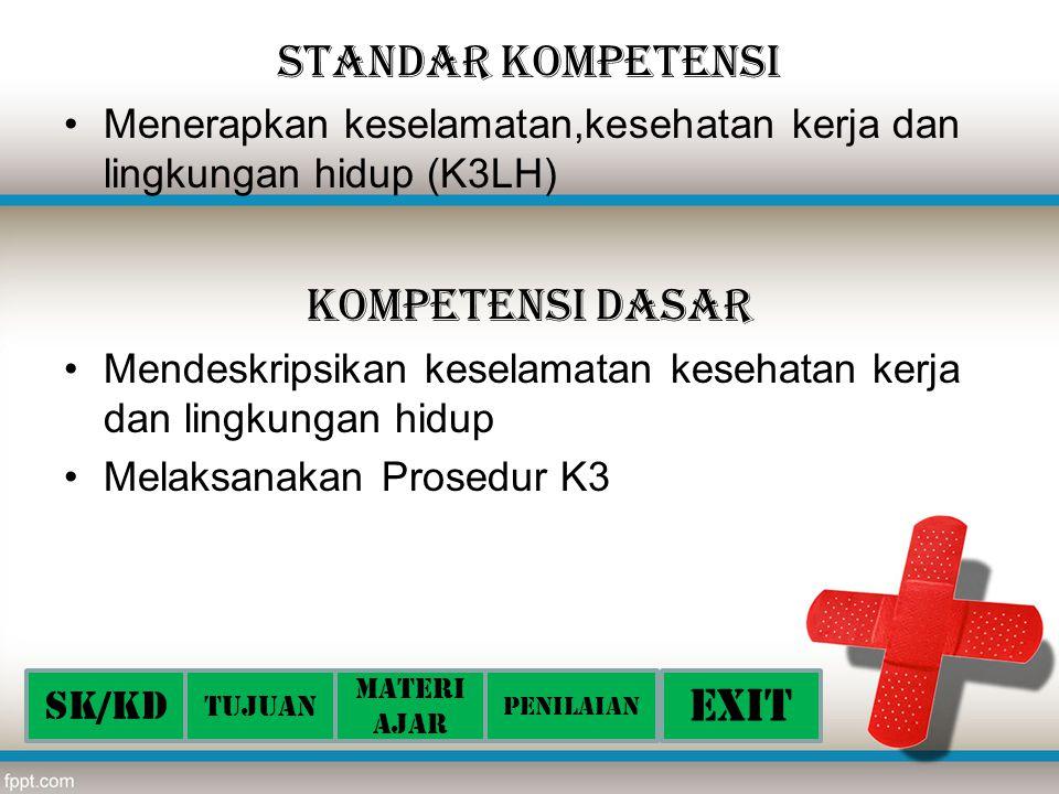 Standar Kompetensi Menerapkan keselamatan,kesehatan kerja dan lingkungan hidup (K3LH) Kompetensi Dasar Mendeskripsikan keselamatan kesehatan kerja dan
