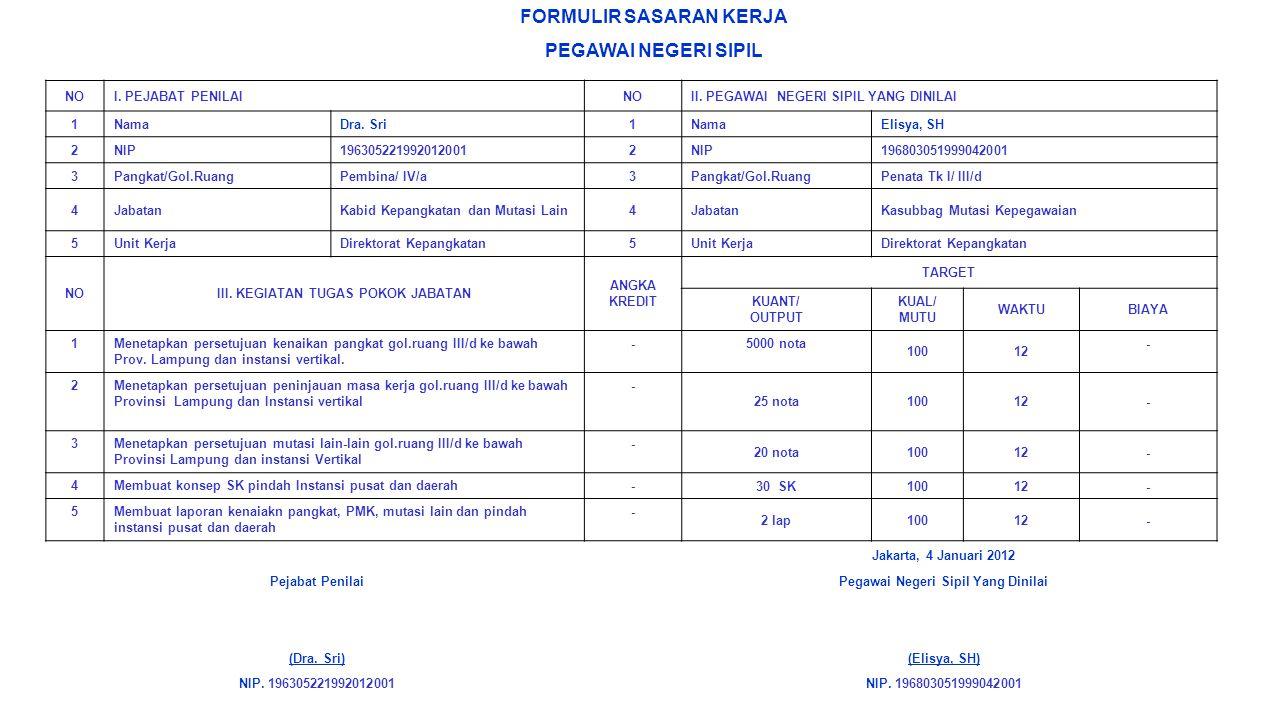 Jakarta, 4 Januari 2012 Pejabat PenilaiPegawai Negeri Sipil Yang Dinilai (Dra. Sri)(Elisya, SH) NIP. 196305221992012001NIP. 196803051999042001 FORMULI