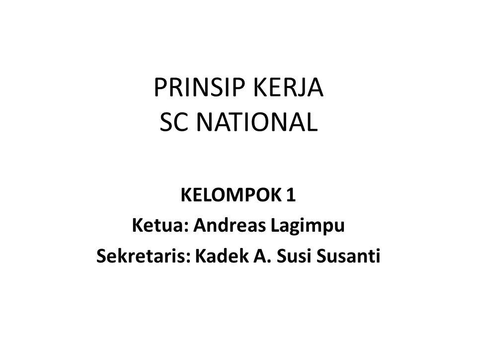 PRINSIP KERJA SC NATIONAL KELOMPOK 1 Ketua: Andreas Lagimpu Sekretaris: Kadek A. Susi Susanti