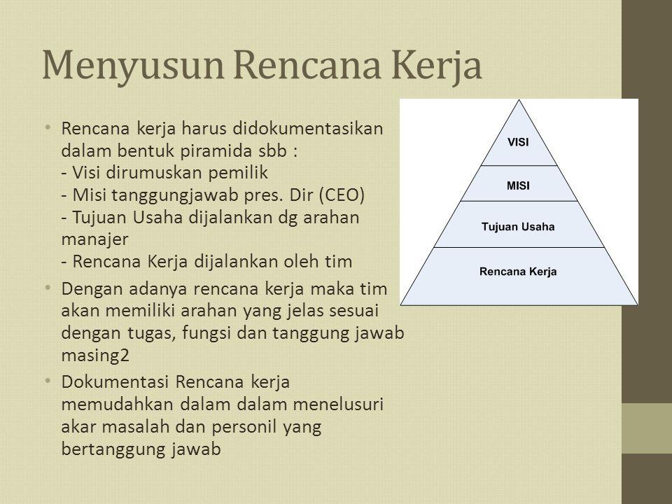 Menyusun Rencana Kerja Rencana kerja harus didokumentasikan dalam bentuk piramida sbb : - Visi dirumuskan pemilik - Misi tanggungjawab pres. Dir (CEO)