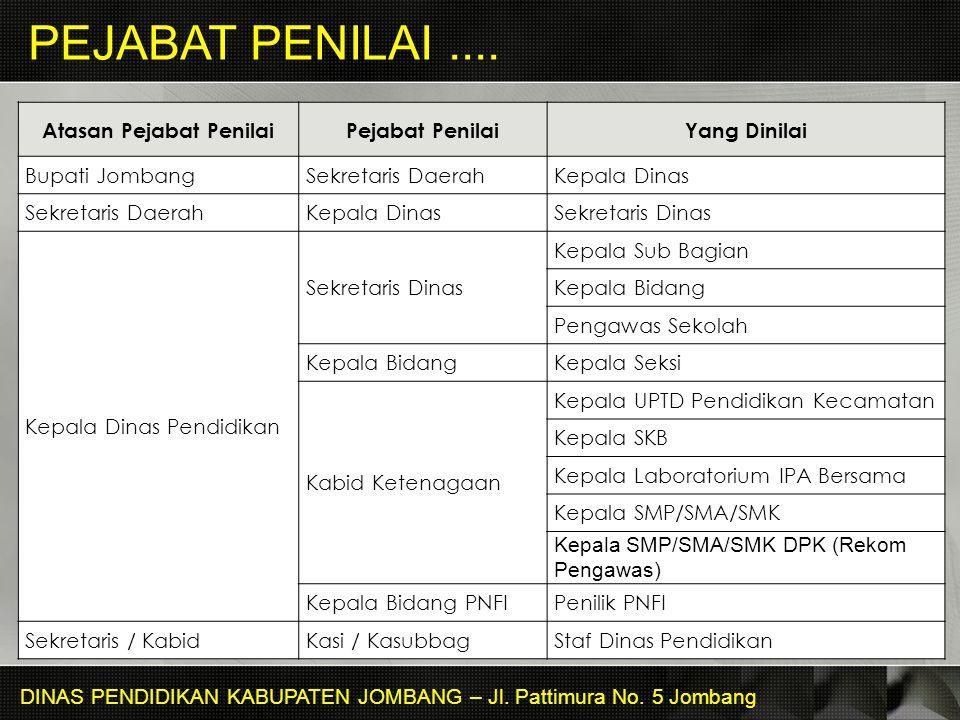 CARA PENILAIAN SKP.... DINAS PENDIDIKAN KABUPATEN JOMBANG – Jl. Pattimura No. 5 Jombang