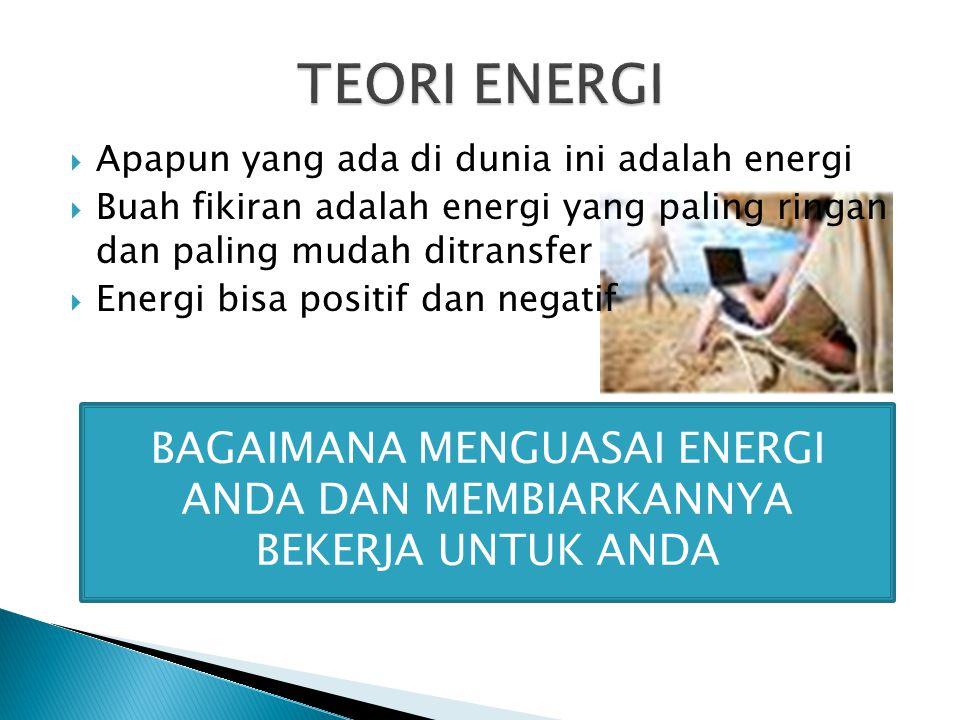  Apapun yang ada di dunia ini adalah energi  Buah fikiran adalah energi yang paling ringan dan paling mudah ditransfer  Energi bisa positif dan neg