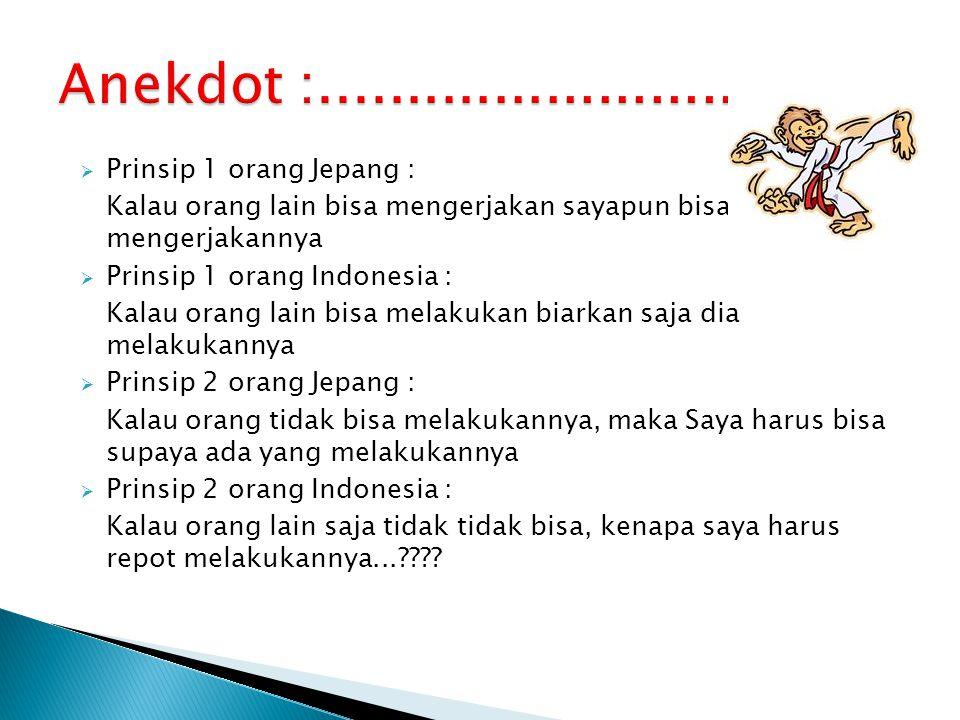  Prinsip 1 orang Jepang : Kalau orang lain bisa mengerjakan sayapun bisa mengerjakannya  Prinsip 1 orang Indonesia : Kalau orang lain bisa melakukan