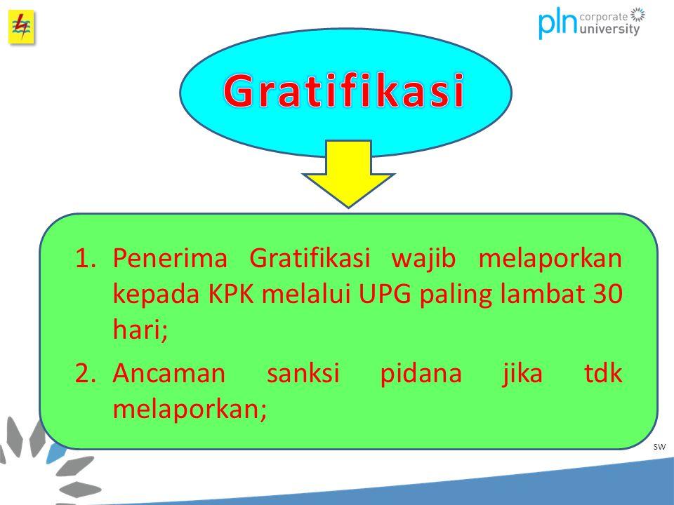 1.Penerima Gratifikasi wajib melaporkan kepada KPK melalui UPG paling lambat 30 hari; 2.Ancaman sanksi pidana jika tdk melaporkan; SW
