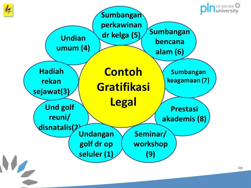 Contoh Gratifikasi Legal Hadiah rekan sejawat(3) Undian umum (4) Sumbangan perkawinan dr kelga (5) Sumbangan keagamaan (7) Prestasi akademis (8) Und golf reuni/ disnatalis(2) Sumbangan bencana alam (6) Undangan golf dr op seluler (1) Seminar/ workshop (9) SW