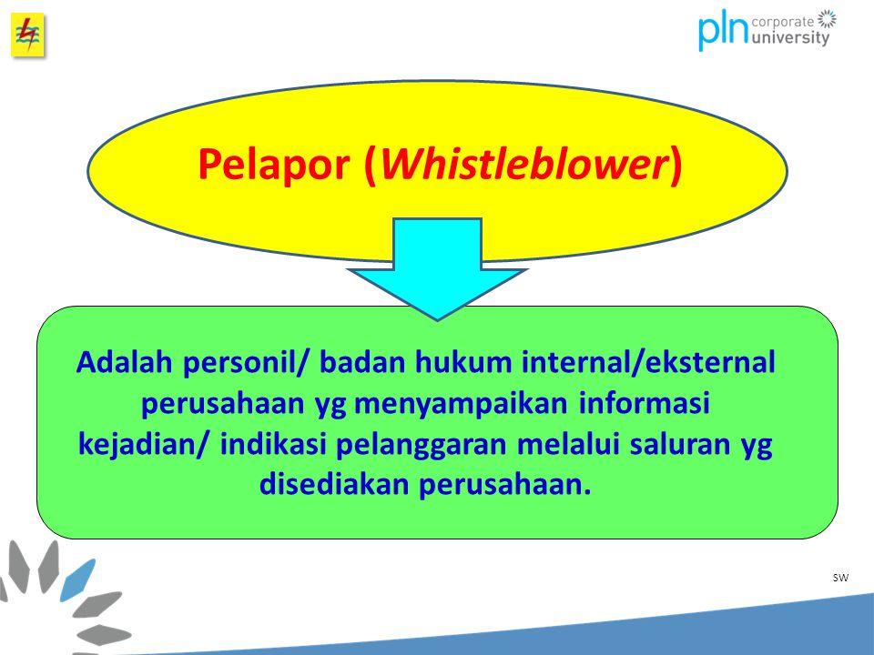 Adalah personil/ badan hukum internal/eksternal perusahaan yg menyampaikan informasi kejadian/ indikasi pelanggaran melalui saluran yg disediakan perusahaan.