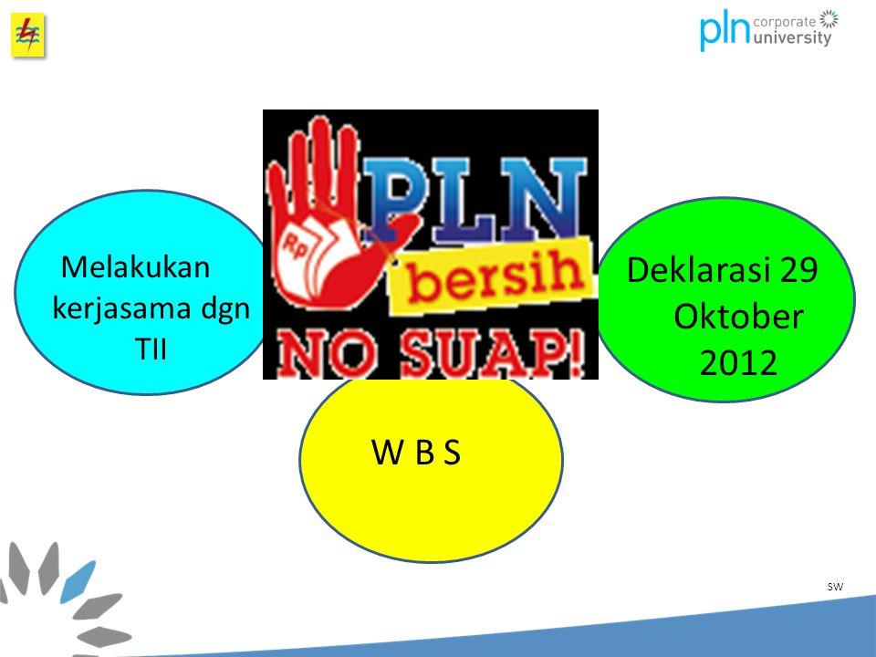 Melakukan kerjasama dgn TII W B S Deklarasi 29 Oktober 2012 SW