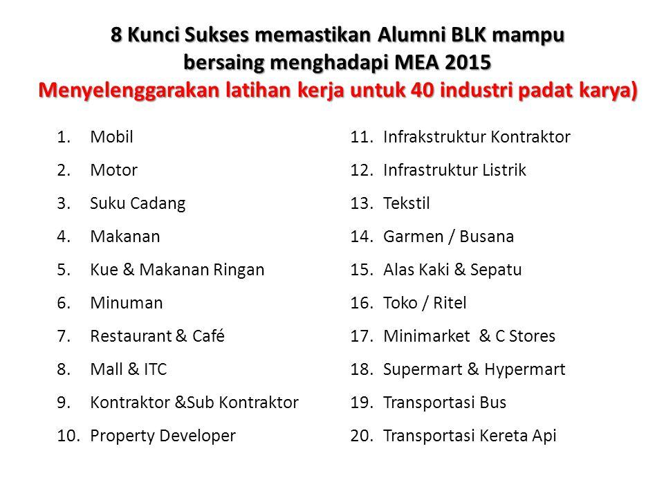 8 Kunci Sukses memastikan Alumni BLK mampu bersaing menghadapi MEA 2015 Menyelenggarakan latihan kerja untuk 40 industri padat karya) 1.Mobil 2.Motor
