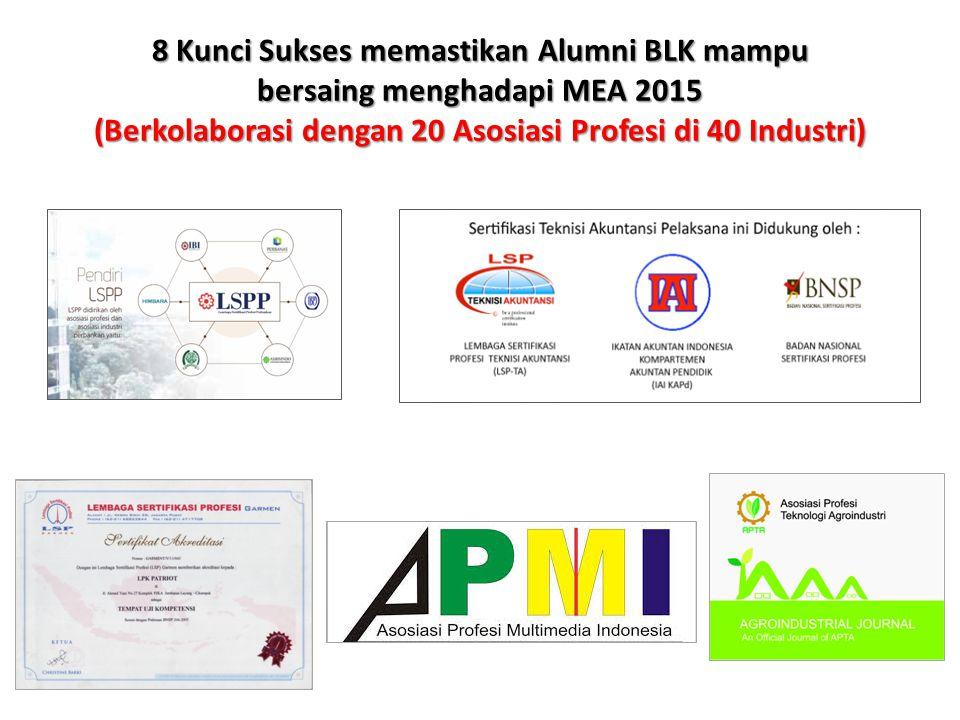 8 Kunci Sukses memastikan Alumni BLK mampu bersaing menghadapi MEA 2015 (Berkolaborasi dengan 20 Asosiasi Profesi di 40 Industri)