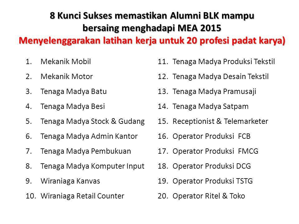 8 Kunci Sukses memastikan Alumni BLK mampu bersaing menghadapi MEA 2015 Menyelenggarakan latihan kerja untuk 20 profesi padat karya) 1.Mekanik Mobil 2