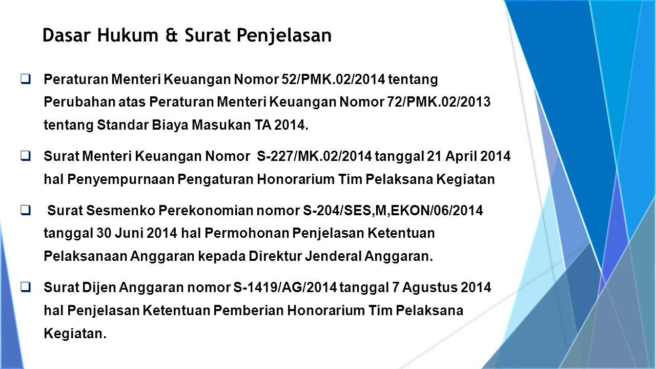 Dasar Hukum & Surat Penjelasan  Peraturan Menteri Keuangan Nomor 52/PMK.02/2014 tentang Perubahan atas Peraturan Menteri Keuangan Nomor 72/PMK.02/201