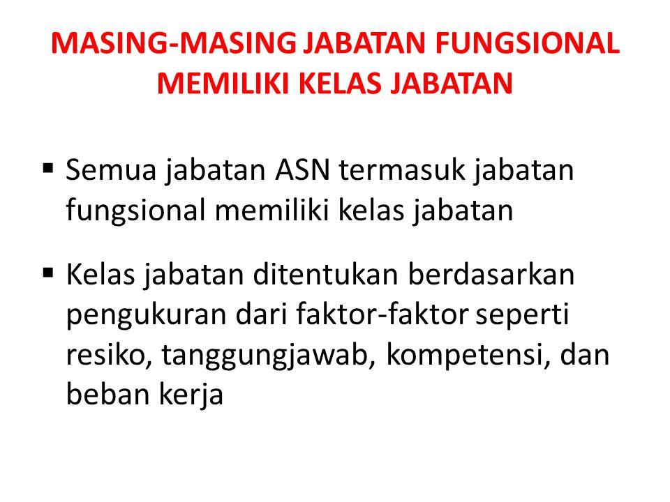 MASING-MASING JABATAN FUNGSIONAL MEMILIKI KELAS JABATAN  Semua jabatan ASN termasuk jabatan fungsional memiliki kelas jabatan  Kelas jabatan ditentu