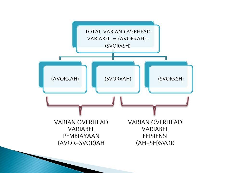 VARIAN OVERHEAD VARIABEL PEMBIAYAAN (AVOR-SVOR)AH VARIAN OVERHEAD VARIABEL EFISIENSI (AH-SH)SVOR