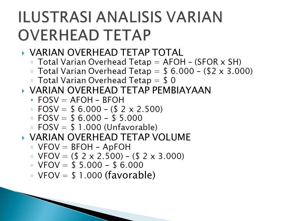  VARIAN OVERHEAD TETAP TOTAL ◦ Total Varian Overhead Tetap = AFOH – (SFOR x SH) ◦ Total Varian Overhead Tetap = $ 6.000 – ($2 x 3.000) ◦ Total Varian Overhead Tetap = $ 0  VARIAN OVERHEAD TETAP PEMBIAYAAN FOSV = AFOH - BFOH ◦ FOSV = $ 6.000 – ($ 2 x 2.500) ◦ FOSV = $ 6.000 - $ 5.000 ◦ FOSV = $ 1.000 (Unfavorable)  VARIAN OVERHEAD TETAP VOLUME ◦ VFOV = BFOH - ApFOH ◦ VFOV = ($ 2 x 2.500) – ($ 2 x 3.000) ◦ VFOV = $ 5.000 - $ 6.000 ◦ VFOV = $ 1.000 (favorable)