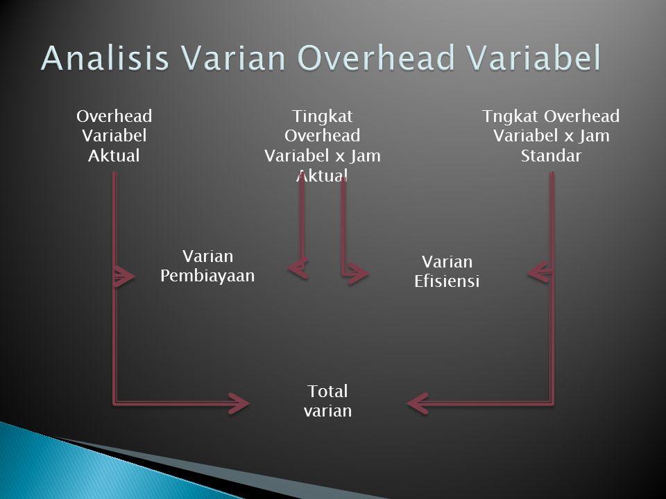 Overhead T e t a p Aktual Penganggaran Overhead Tetap Tingkat Overhead Aktual x Jam Standar Varian Pembiayaan Varian Volume Total varian