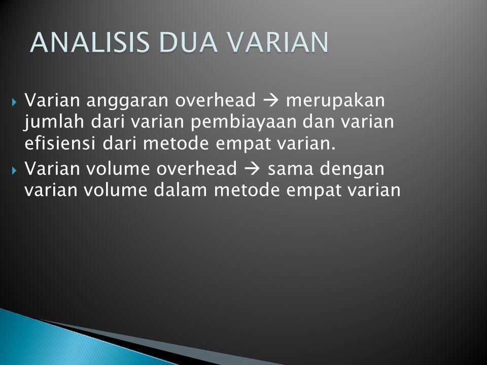 Overhead Aktual Penganggaran Overhead tetap + SVOR x SH Tngkat Overhead x Jam Standar (SVOR + SFOR)xSH Anggaran Varian Volume Varian Total varian