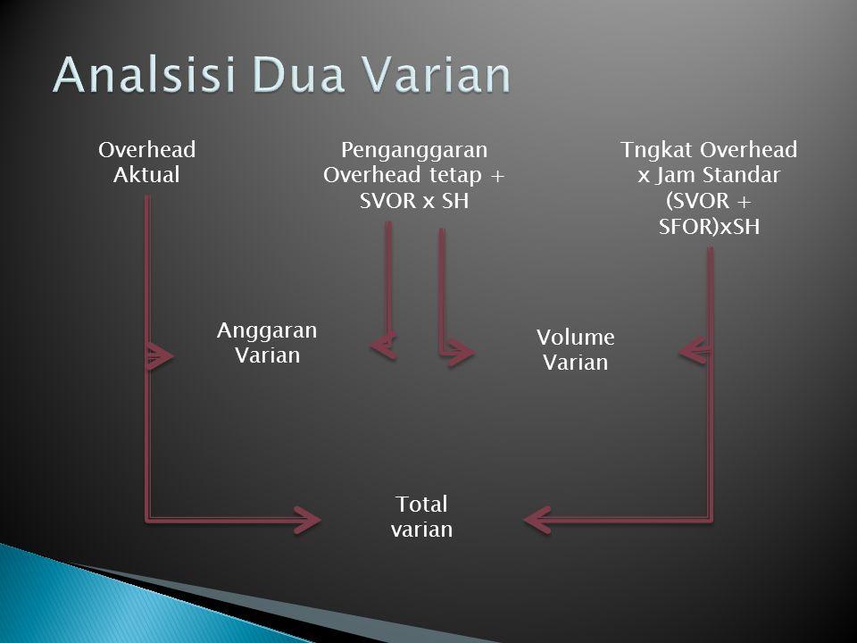  Dalam metode tiga varian, varian anggaran dari metode dua varian dipecah menjadi varian pembiayaan dan varian efisiensi  Satu varian lagi adalah varian volume overhead