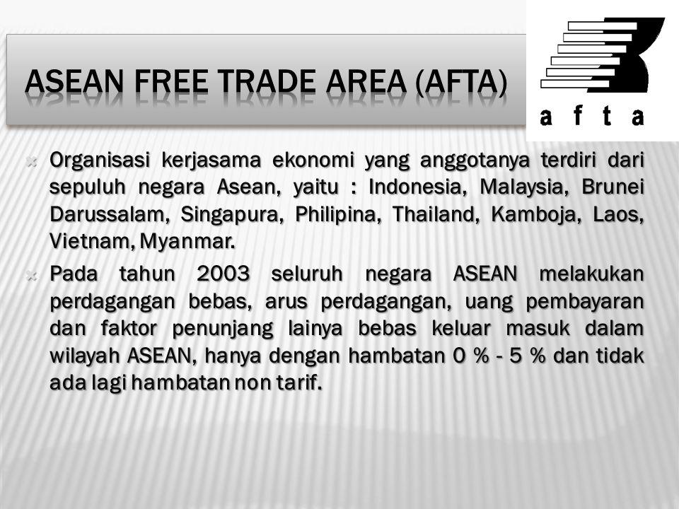  Organisasi kerjasama ekonomi yang anggotanya terdiri dari sepuluh negara Asean, yaitu : Indonesia, Malaysia, Brunei Darussalam, Singapura, Philipina