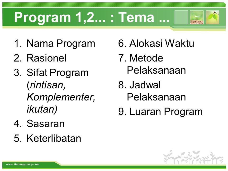 www.themegallery.com Program 1,2... : Tema... 1.Nama Program 2.Rasionel 3.Sifat Program (rintisan, Komplementer, ikutan) 4.Sasaran 5.Keterlibatan 6. A
