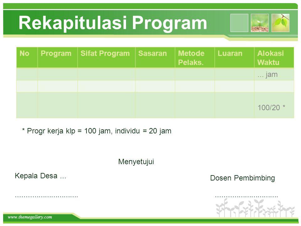 www.themegallery.com Rekapitulasi Program NoProgramSifat ProgramSasaranMetode Pelaks. LuaranAlokasi Waktu... jam 100/20 * Kepala Desa... Menyetujui Do