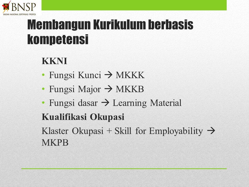 Fungsi dasar  unit kompetensi Fungsi utamaFungsi kunci Tujuan organisasi/ bisnisn -------------------------- --------------------------------- ------