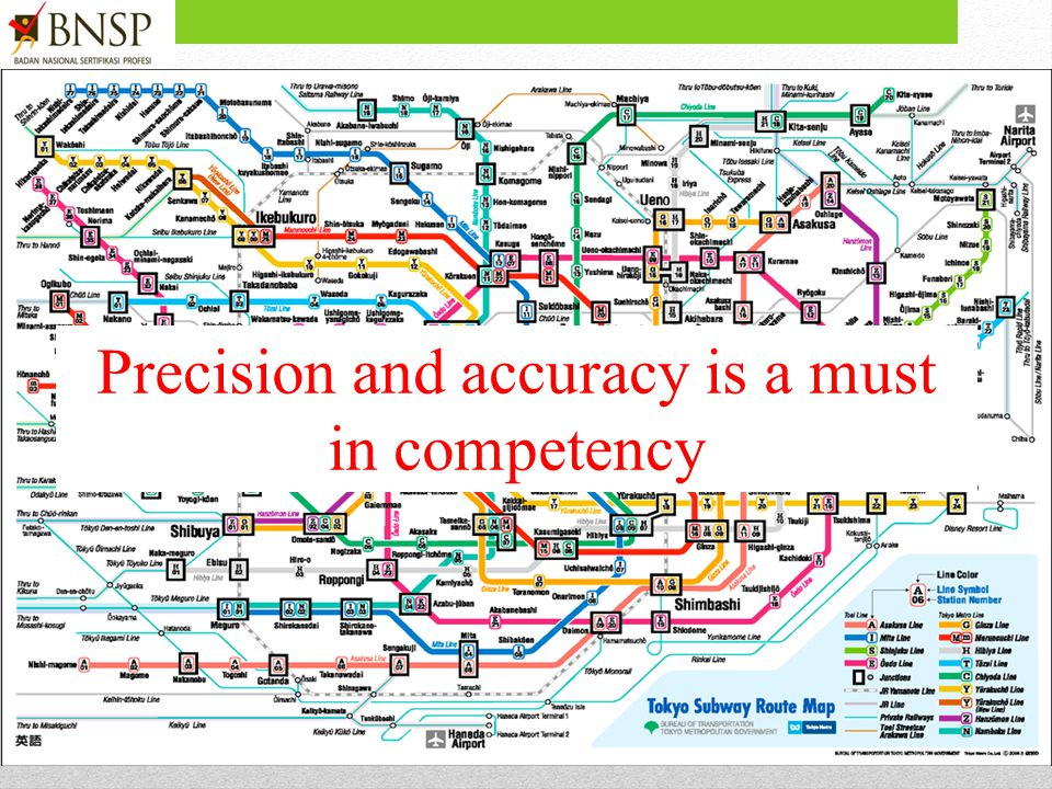 Precision and accuracy is a must in competency