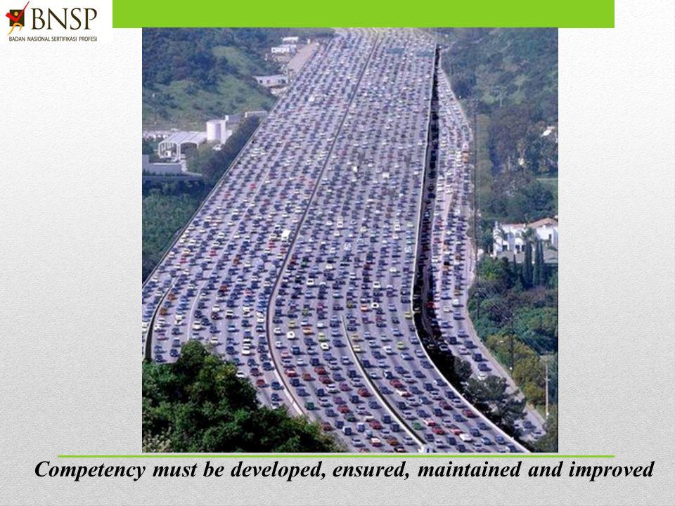 Langkah-langkah PENGEMBANGAN JENJANG KARIR TRANSPORTASI Identifikasi dan pemetaan fungsi kerja dalam Bisnis transportasi.
