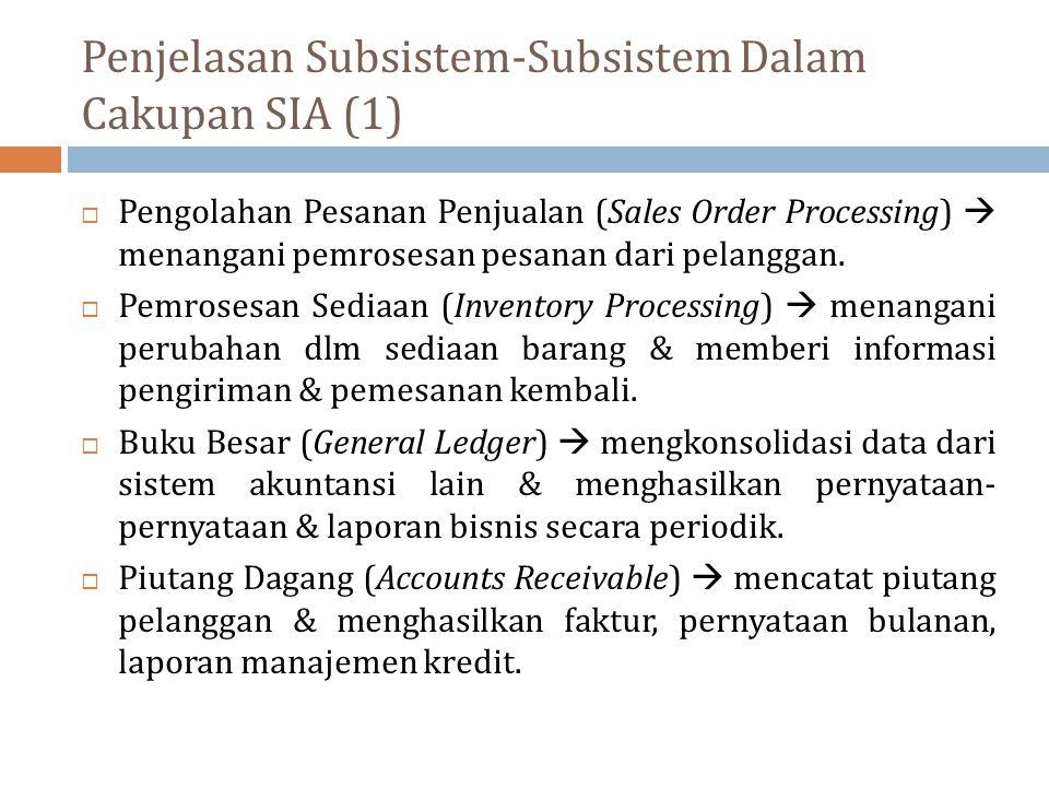 Penjelasan Subsistem-Subsistem Dalam Cakupan SIA (1)  Pengolahan Pesanan Penjualan (Sales Order Processing)  menangani pemrosesan pesanan dari pelan