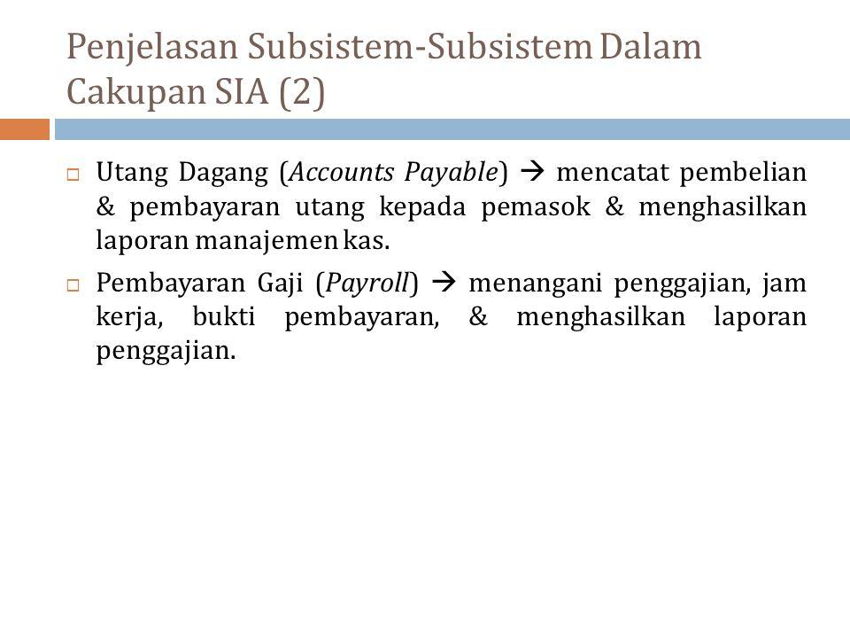Penjelasan Subsistem-Subsistem Dalam Cakupan SIA (2)  Utang Dagang (Accounts Payable)  mencatat pembelian & pembayaran utang kepada pemasok & mengha