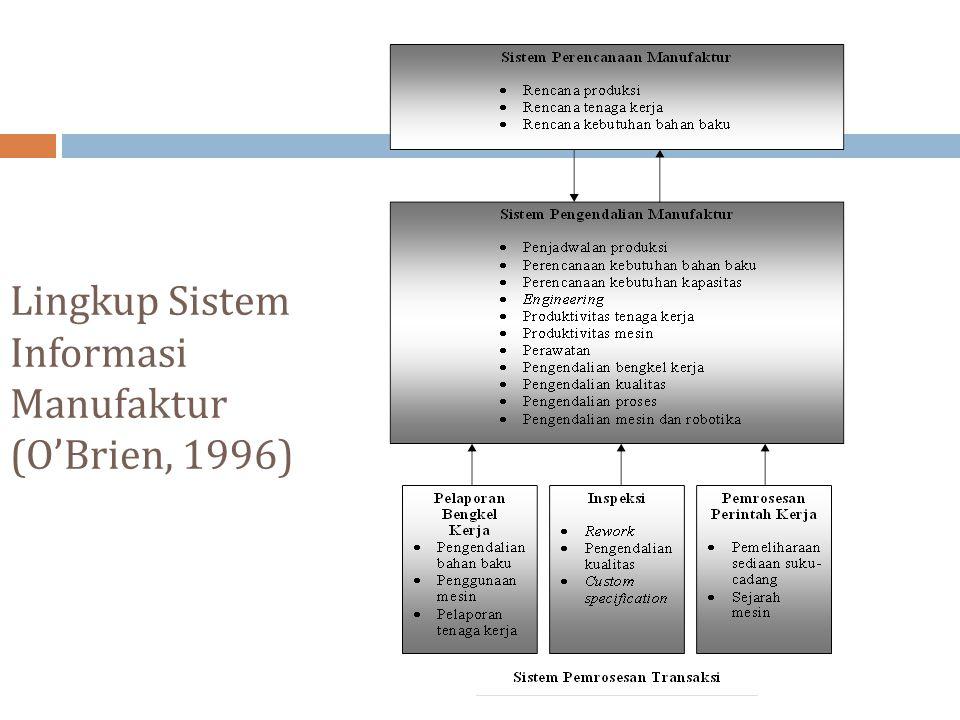 Lingkup Sistem Informasi Manufaktur (O'Brien, 1996)