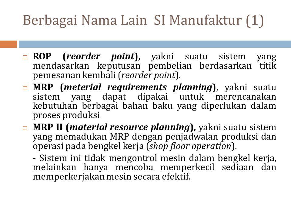 Berbagai Nama Lain SI Manufaktur (1)  ROP (reorder point), yakni suatu sistem yang mendasarkan keputusan pembelian berdasarkan titik pemesanan kembal