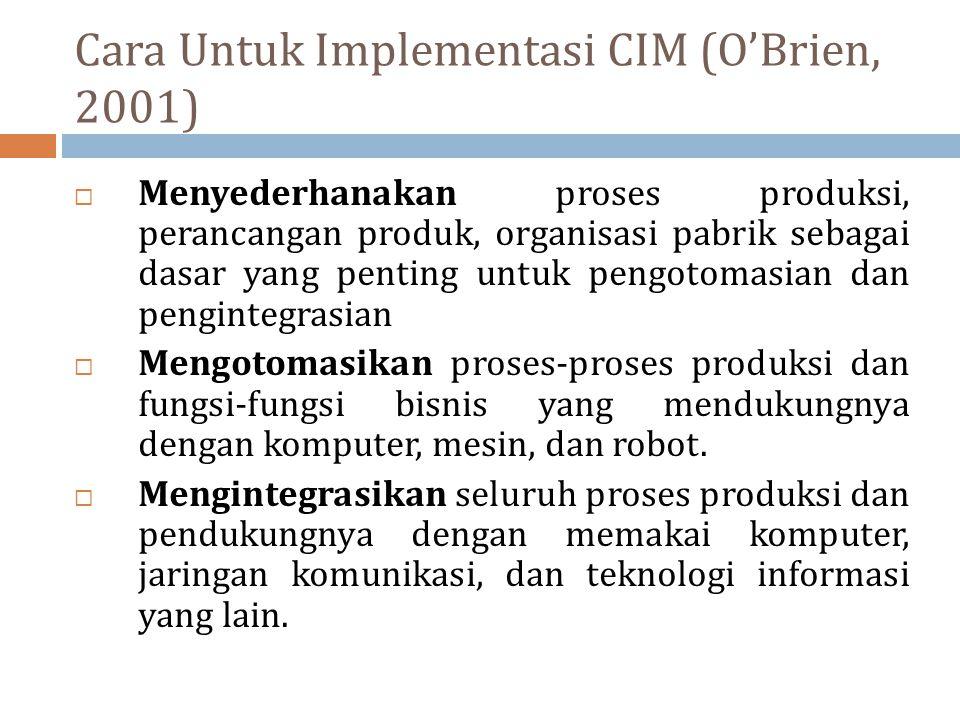 Cara Untuk Implementasi CIM (O'Brien, 2001)  Menyederhanakan proses produksi, perancangan produk, organisasi pabrik sebagai dasar yang penting untuk