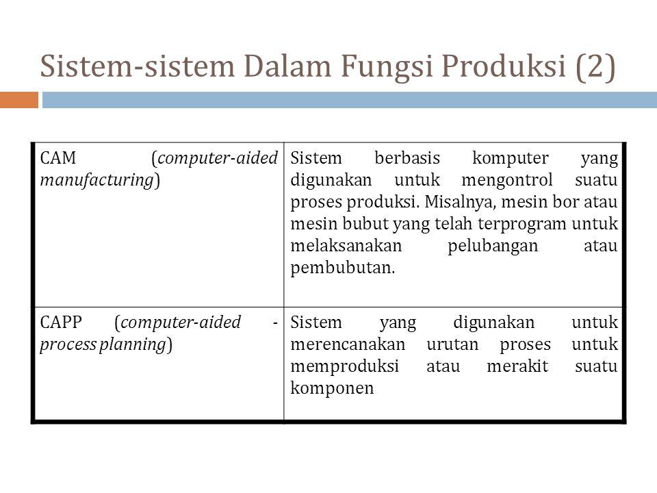 Sistem-sistem Dalam Fungsi Produksi (2) CAM (computer-aided manufacturing) Sistem berbasis komputer yang digunakan untuk mengontrol suatu proses produ