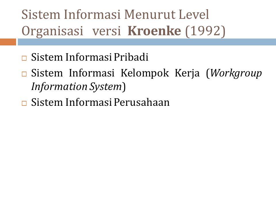 Sistem Informasi Menurut Level Organisasi versi Kroenke (1992)  Sistem Informasi Pribadi  Sistem Informasi Kelompok Kerja (Workgroup Information Sys