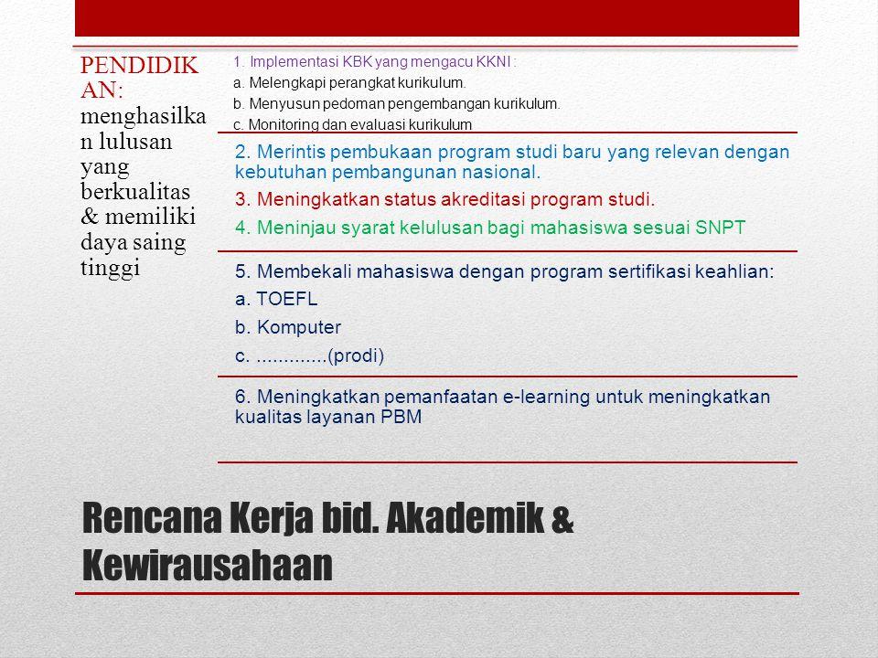 Rencana Kerja bid. Akademik & Kewirausahaan PENDIDIK AN: menghasilka n lulusan yang berkualitas & memiliki daya saing tinggi 1. Implementasi KBK yang
